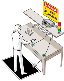 Electrical safety (Hipot) tester functions and application