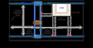 Figure 1. No-fly zone diagram.