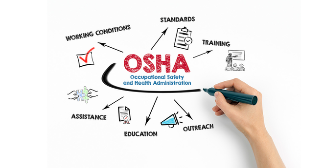 Osha Flowchart