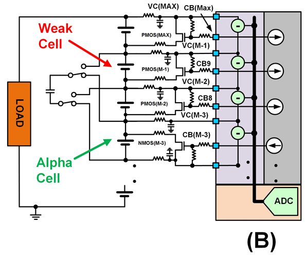 A Look Inside Battery-Management Systems | Electronic Design | Battery Cell Wiring Diagram |  | Electronic Design
