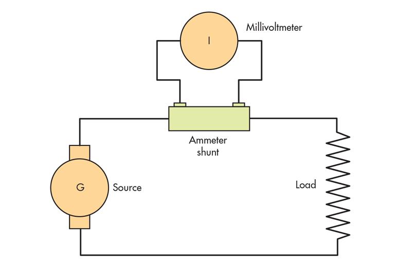 Ammeter Shunt Wiring Diagram from base.imgix.net