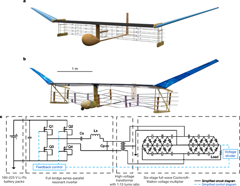 Ion-Driven Model Aircraft Flies without Moving Parts ... on engineering diagrams, electric blueprints, battery diagrams, electric plug diagrams, air conditioning diagrams, chemistry diagrams, electric schematic diagrams, electric transformers diagrams, safety diagrams, electric brakes diagrams, hvac diagrams, electric generator diagrams, electric drawings, electric circuit diagrams, water diagrams, boilers diagrams, lighting diagrams, welding diagrams, electric switch diagrams,