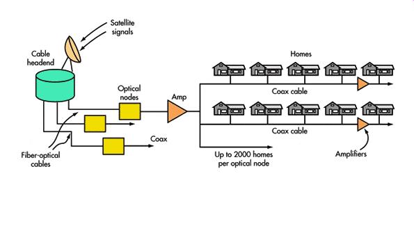 fiber optic dsl wiring diagram wiring diagram voip phone diagram broadband wiring diagrams #12