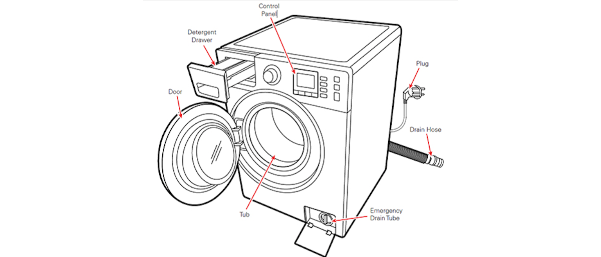 Selecting the Right Sensor for Washing Machine Controls