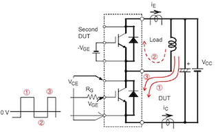 Evaluate Power Device Efficiency with Double-Pulse Testing