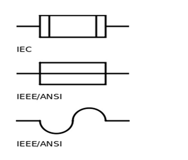 1. Many schematic-diagram symbols exist for the fuse; these are a few of them. (Source: Slideplayer.com)