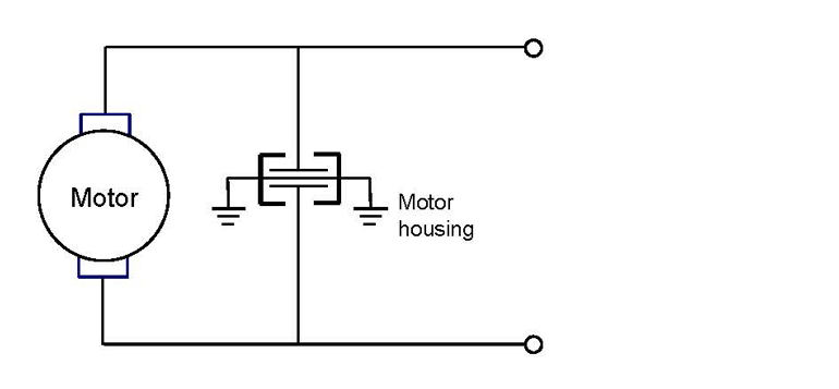 Monolithic EMI filters are effective from 50 kHz to 6 GHz and filter both common- and differential-mode noises. The filter also has virtually no limit to the amount of dc current because it works in parallel with the motor and no dc current flows through it.