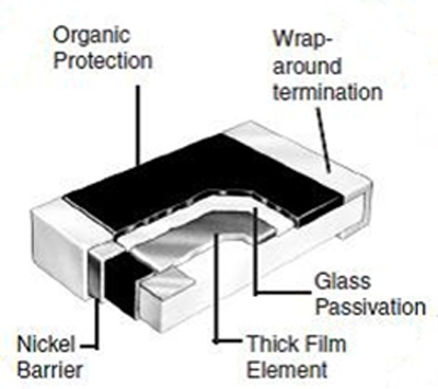 1. Shown is thick-film chip resistor construction.