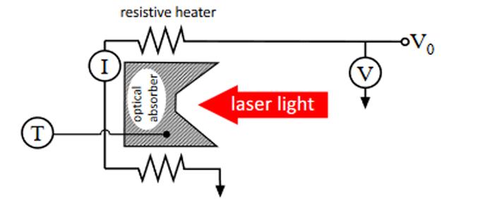 Ed Interest Nist Optical Power Fig1