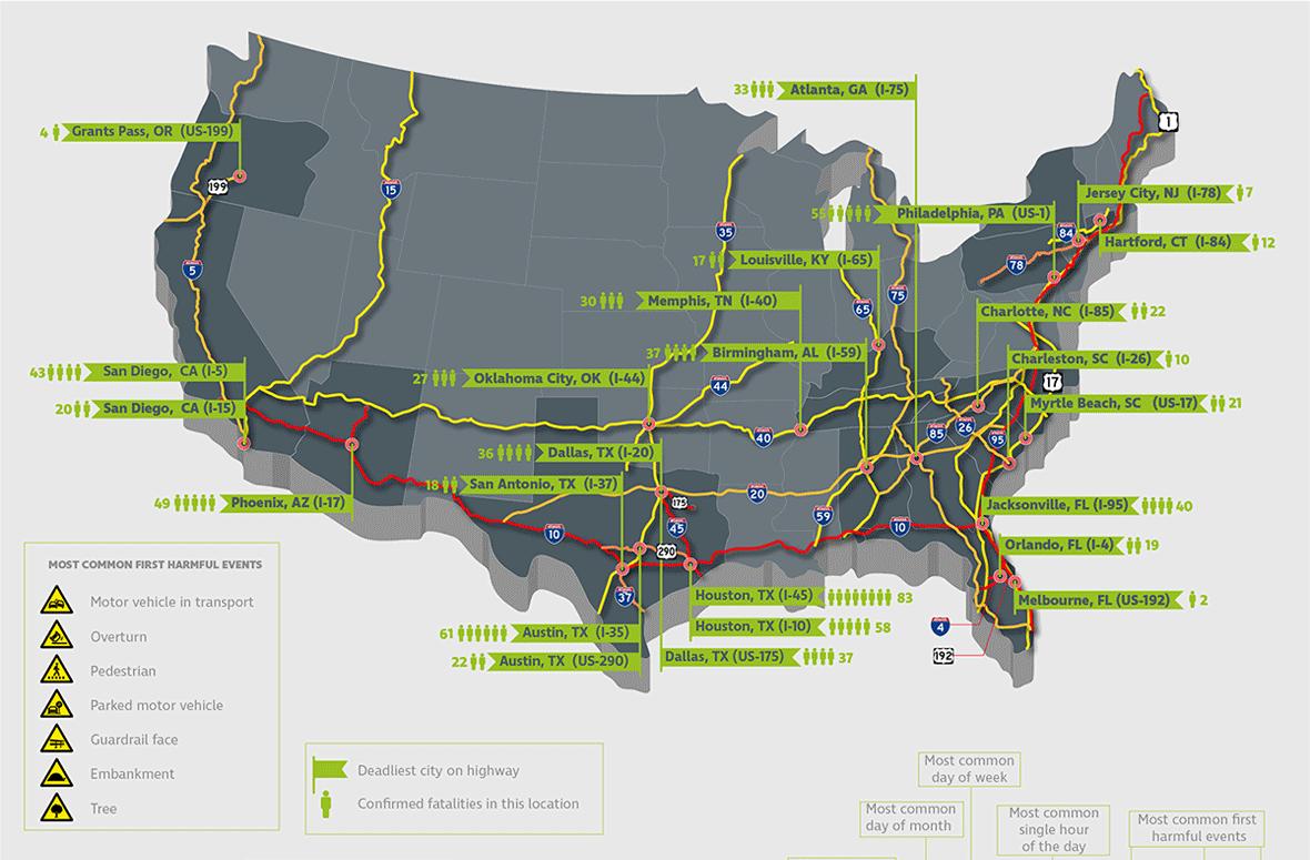 25 most deadly highways in the U.S. | Fleet Owner