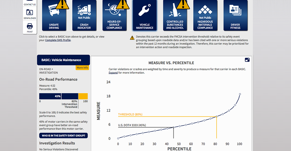 New Carrier Your Fmcsa Safety Audit May Now Be Conducted Remotely Fleetowner