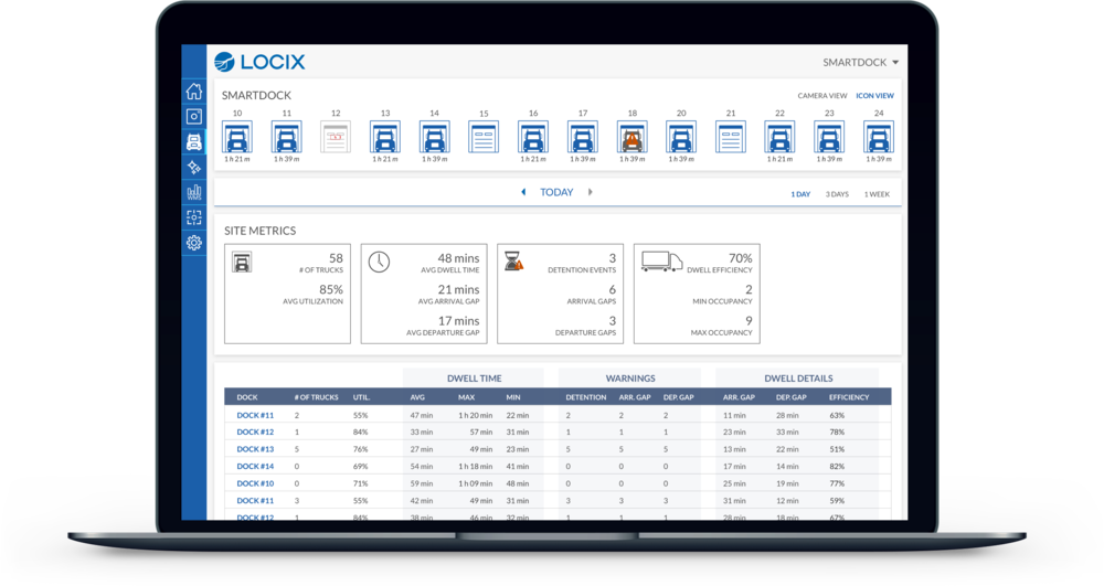 Smartdock Dashboard