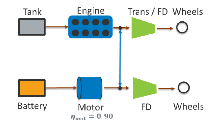 Simplified model to determine what it would look like if a gas tank was replaced with a battery.