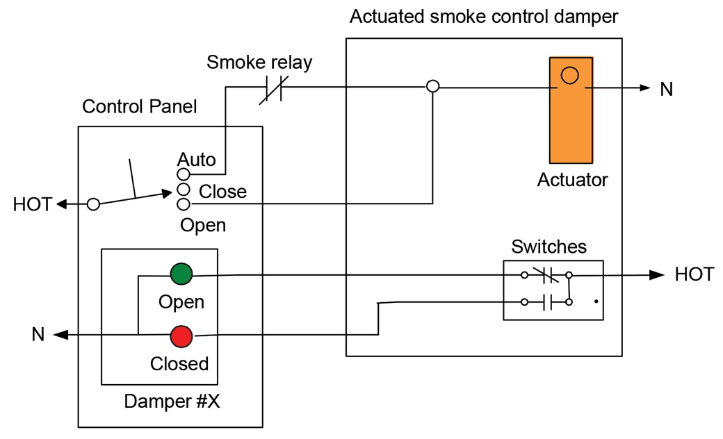 DIAGRAM] Control Relay Wiring Diagram For Fire Dampers FULL Version HD  Quality Fire Dampers - IPDATAWARE.GSXBOOKING.ITipdataware.gsxbooking.it