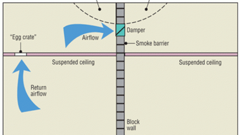 Smoke Control In A Non Ducted Return Air System Hpac Engineering
