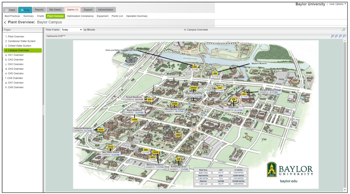 Baylor Spring 2022 Calendar.Cool Cash Optimized Chillers Deliver Roi At Baylor University Hpac Engineering