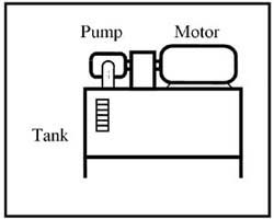CHAPTER 1: Fluid power in industrial applications