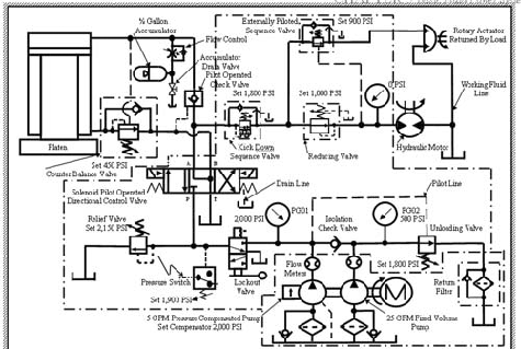 CHAPTER 5: Pneumatic and hydraulic systems | Hydraulics ... on compressed air system scheme, compressed air system home, compressed air tank, compressed air system components, compressed air products, compressed air water removal filters, compressed air diagram, compressed air manifold, compressed air system digital, compressed air system drawings, compressed air tubing, compressed air piping, compressed air system cad, compressed air tools, compressed air system parts, compressed air system wiring, air-handler schematic, compressed air filtration system, compressed air systems cas, compressed air system design,