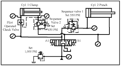 CHAPTER 14: Sequence Valves and Reducing Valves
