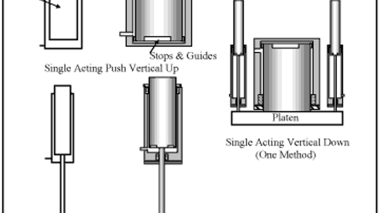CHAPTER 15: Fluid Power Actuators, part 1 | Hydraulics ... on