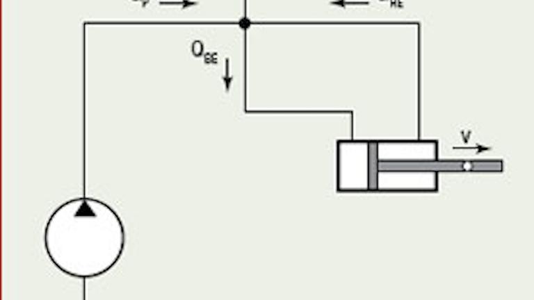 Myth #3: Cylinder Regeneration is Always a Good Design Goal   Hydraulics &  PneumaticsHydraulics & Pneumatics