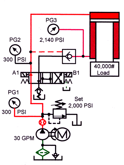 float valve wiring diagram book 2  chapter 8 directional control valves hydraulics  directional control valves