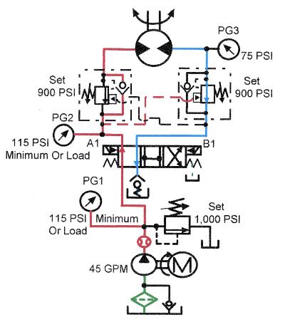 BOOK 2, CHAPTER 12: Fluid Motor Circuits   Hydraulics & Pneumatics   Hydraulic Gear Pump Schematic      Hydraulics & Pneumatics