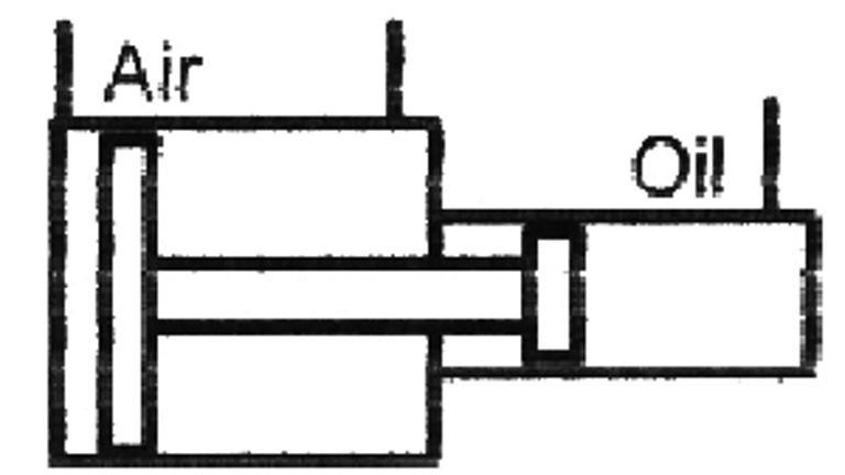 BOOK 2, CHAPTER 13: Pressure intensifier circuits ... Volume Chamber Pneumatic Schematic Diagrams on