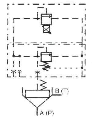 BOOK 2, CHAPTER 14: Proportional control valves