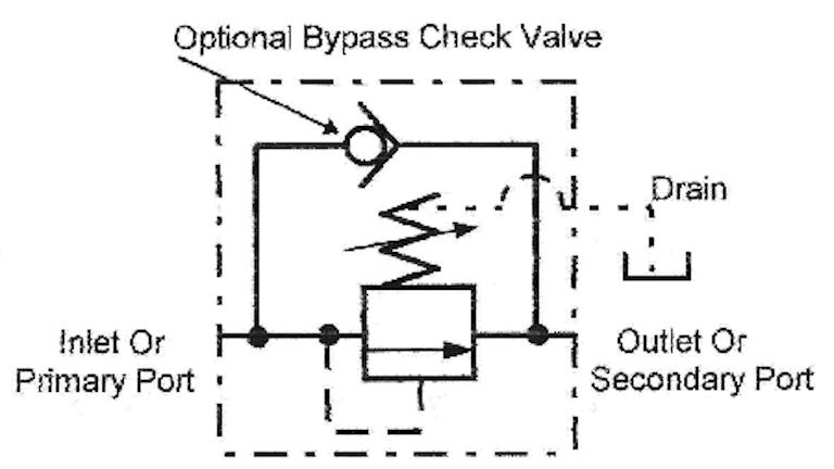Book 2 Chapter 20 Sequence Valves Hydraulics Pneumatics