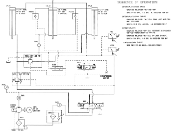 BOOK 2, CHAPTER 23: Three fluid power circuits | Hydraulics & Pneumatics | Hydraulic Press Schematic |  | Hydraulics & Pneumatics