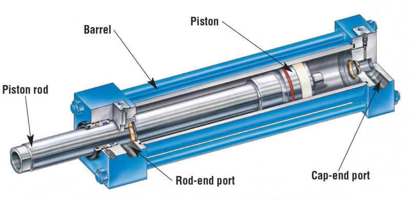 Engineering Essentials Cylinders Hydraulics Pneumatics