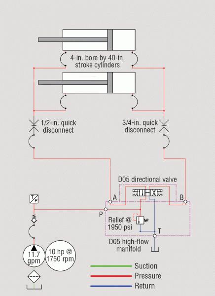 Trash Compactor is Designed for Efficiency   Hydraulics & PneumaticsHydraulics & Pneumatics