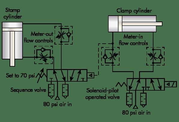 Air Flow Control Valve Schematic