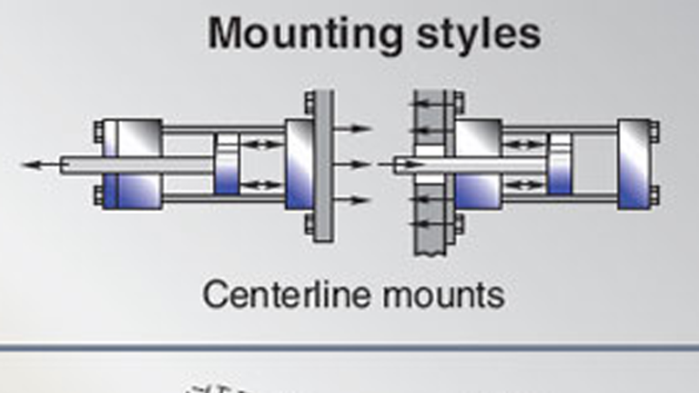 Mounting Style Can Dramatically Improve Hydraulic And Pneumatic Cylinder Performance Hydraulics Pneumatics