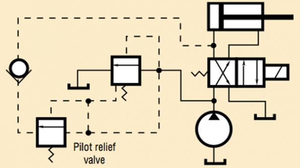 Valvula de venteo hidraulica