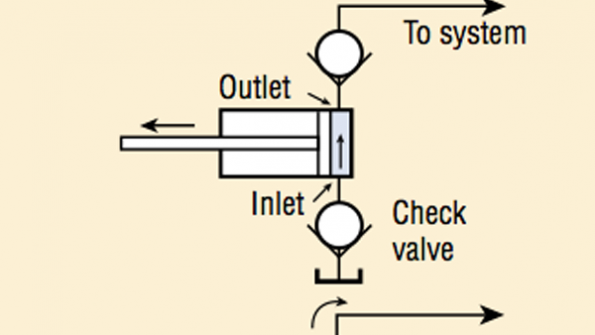 Fluid Pump Schematic - Wiring Diagram All on flow transmitter symbol, flow valve symbol schematic, flow switches normally open, flow diagram symbol meanings, flow rotameter symbol, flow meter symbol cad, water meter schematic, field strength meter schematic, flow meter symbol p&id, flow switch symbology, flow transmitter loop diagram, aircraft meter schematic, meter buffer schematic, flow monitor symbol, flow velocity, flow orifice schematic symbol, flow resistor pneumatic schematic symbol, hydraulic piston proportional control schematic,