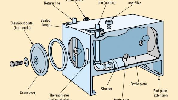 Storage hydraulic drives and hydraulics