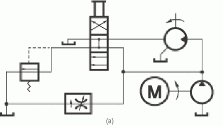 Engineering Essentials: Hydraulic Motor Circuits | Hydraulics & Pneumatics | Hydraulic Gear Pump Schematic |  | Hydraulics & Pneumatics