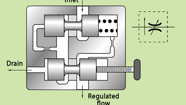 Flow-Control Valves Regulate Speed | Hydraulics & PneumaticsHydraulics & Pneumatics