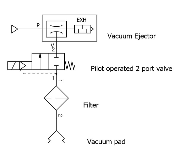 Untangling Pneumatic Circuit Symbols | Hydraulics & PneumaticsHydraulics & Pneumatics