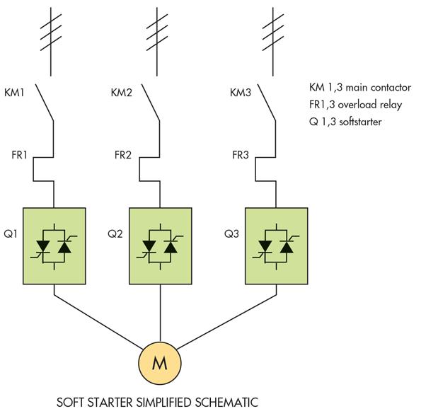 Typical Motor Starter Wiring Diagram from base.imgix.net