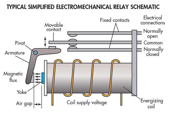 electrical relay diagram engineering essentials relays and contactors machine design  relays and contactors