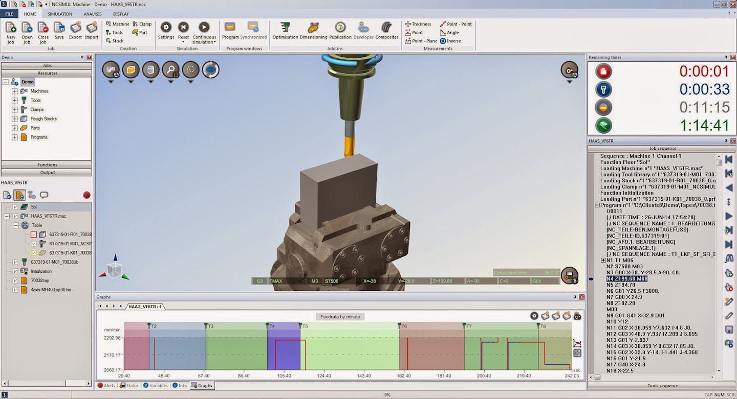 Integrating Cnc Machines And Automation For Smarter Manufacturing Machine Design