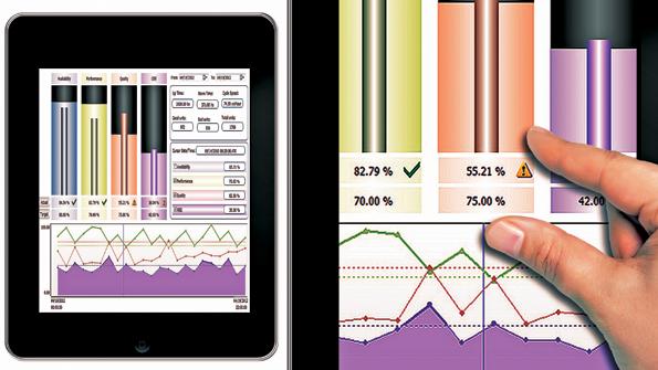 Industrial Controls Go Mobile Machine Design