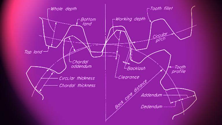 Learning Gear Essentials From Dudley S Handbook Machine Design