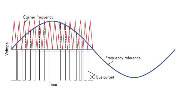 Vfd Wiring Diagram Pdf
