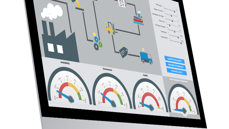 Top 5 Kpis To Monitor Your Production Process Machine Design