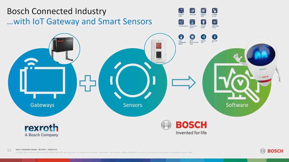 La passerelle IoT Bosch et les capteurs intelligents renforcent la capacité numérique.