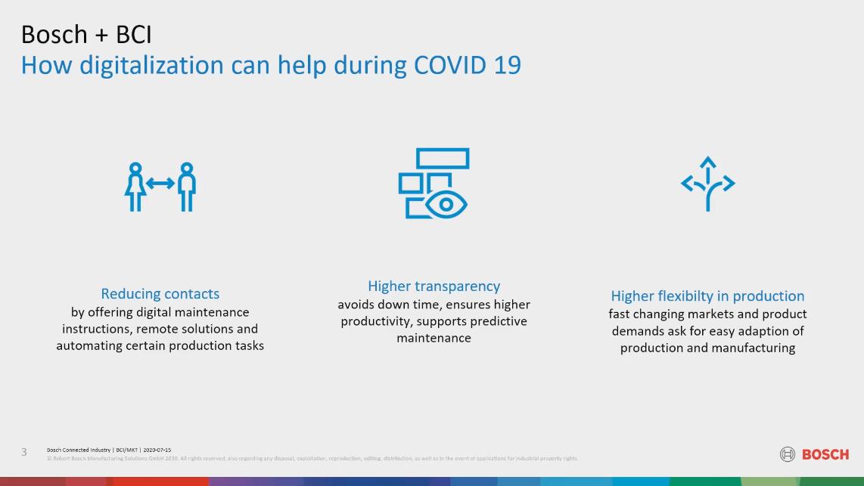 La numérisation peut aider dans la lutte contre COVID-19.